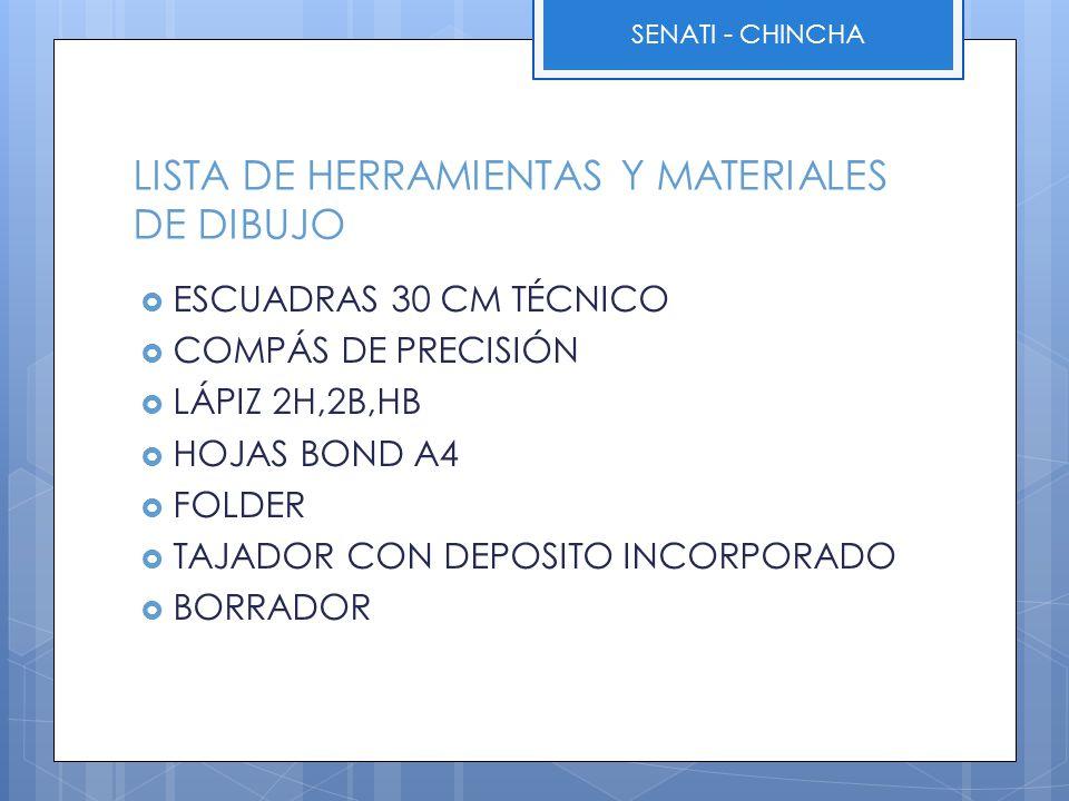 LISTA DE HERRAMIENTAS Y MATERIALES DE DIBUJO