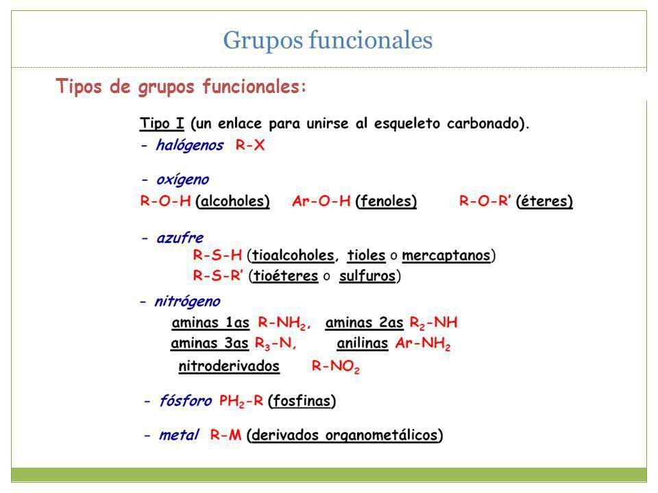 Presentacion De Los Grupos Funcionales: ESQUELETO HIDROCARBONADO, GRUPOS FUNCIONALES Y