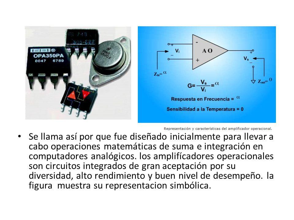 Se llama así por que fue diseñado inicialmente para llevar a cabo operaciones matemáticas de suma e integración en computadores analógicos.