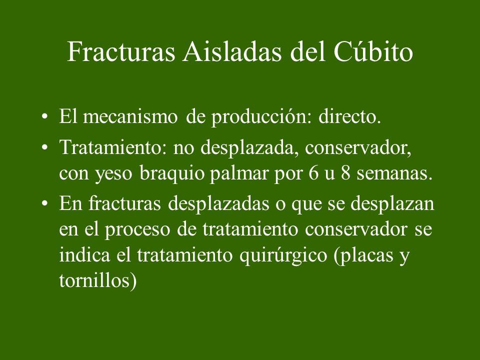 Fracturas Aisladas del Cúbito