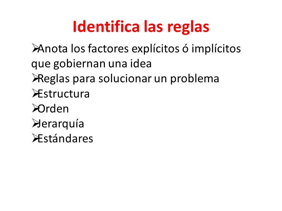 Identifica las reglas Anota los factores explícitos ó implícitos que gobiernan una idea. Reglas para solucionar un problema.