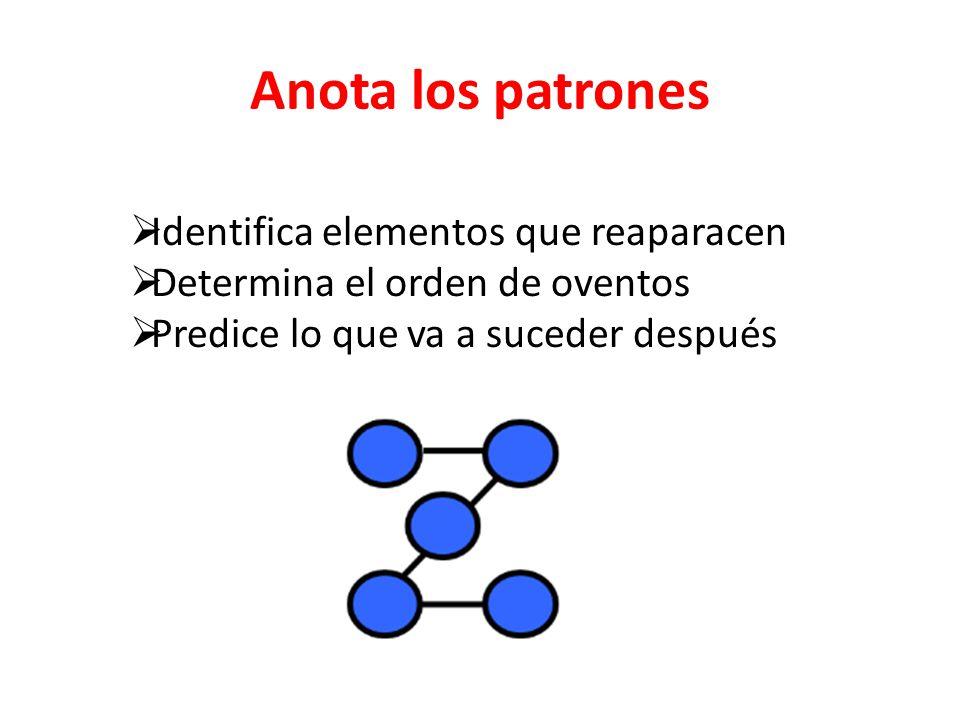 Anota los patrones Identifica elementos que reaparacen