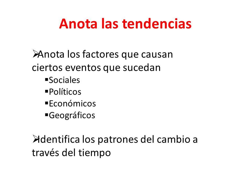 Anota las tendencias Anota los factores que causan ciertos eventos que sucedan. Sociales. Políticos.