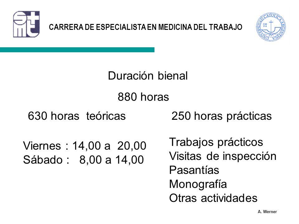 Duración bienal 880 horas 250 horas prácticas 630 horas teóricas