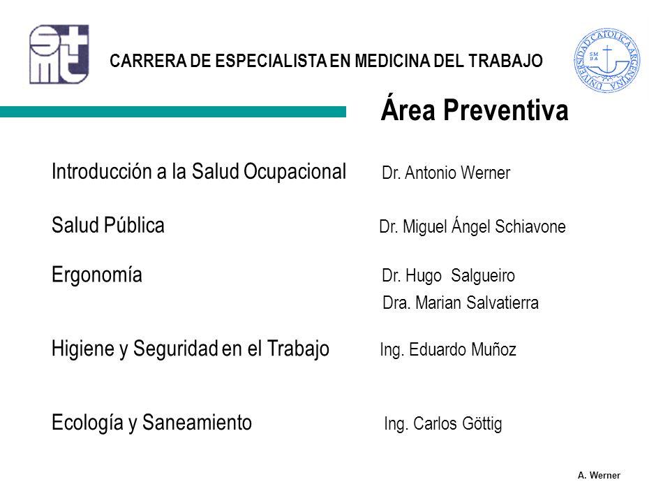 Área Preventiva Introducción a la Salud Ocupacional Dr. Antonio Werner