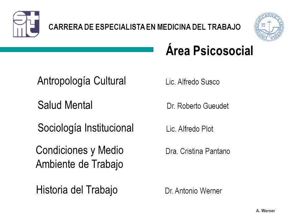 Área Psicosocial Antropología Cultural Lic. Alfredo Susco