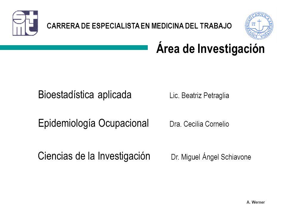 Área de Investigación Bioestadística aplicada Lic. Beatriz Petraglia