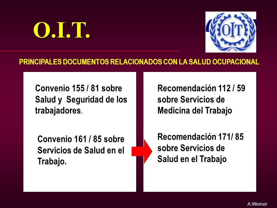 O.I.T. Convenio 155 / 81 sobre Salud y Seguridad de los trabajadores.