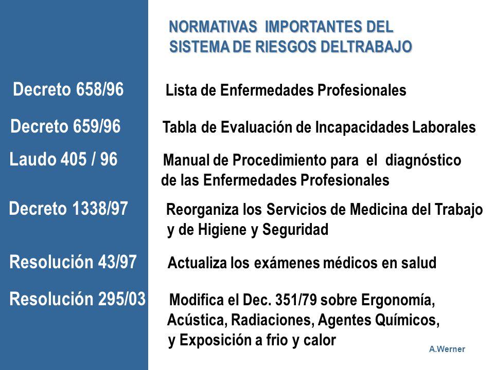 Decreto 659/96 Tabla de Evaluación de Incapacidades Laborales