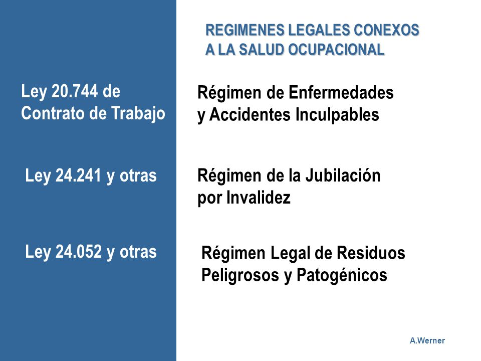 Régimen de Enfermedades y Accidentes Inculpables Ley de