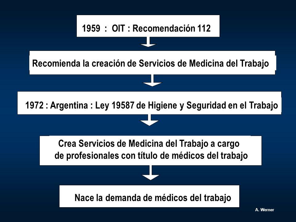 Recomienda la creación de Servicios de Medicina del Trabajo