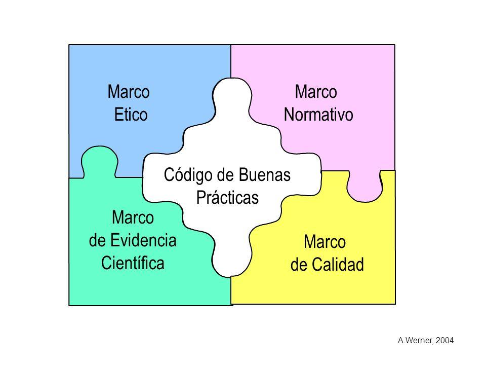 Marco Etico Marco Normativo Marco de Evidencia Científica