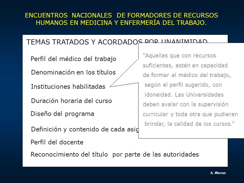 TEMAS TRATADOS Y ACORDADOS POR UNANIMIDAD