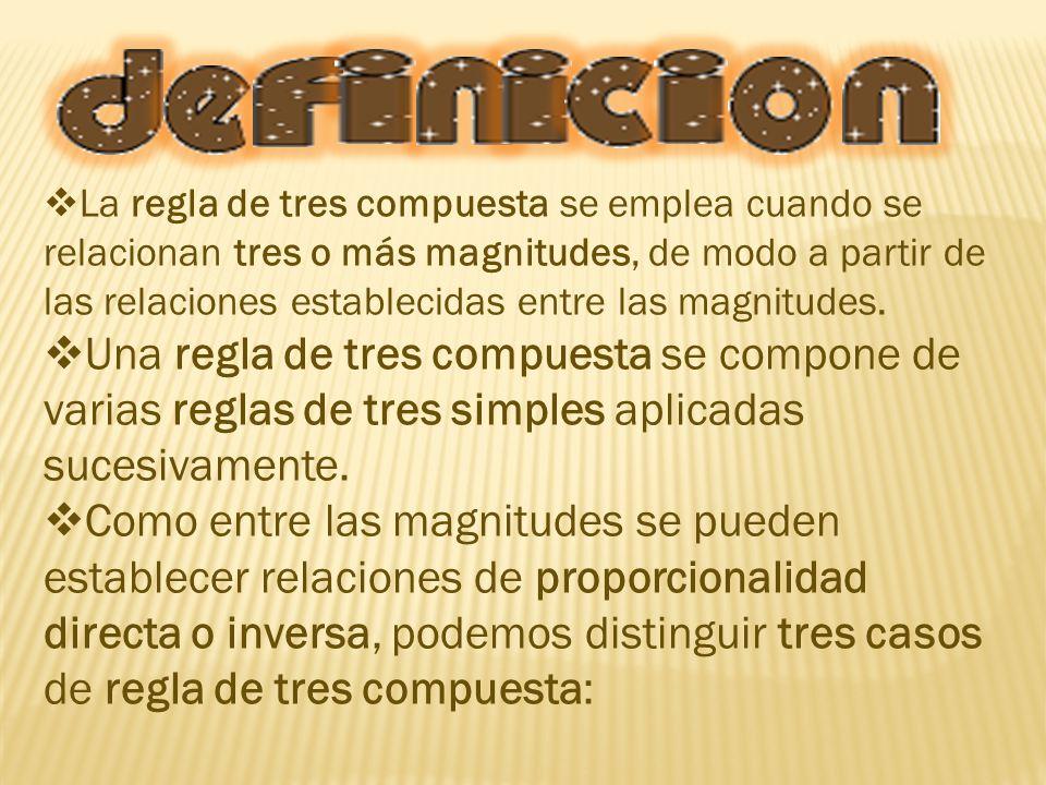 La regla de tres compuesta se emplea cuando se relacionan tres o más magnitudes, de modo a partir de las relaciones establecidas entre las magnitudes.