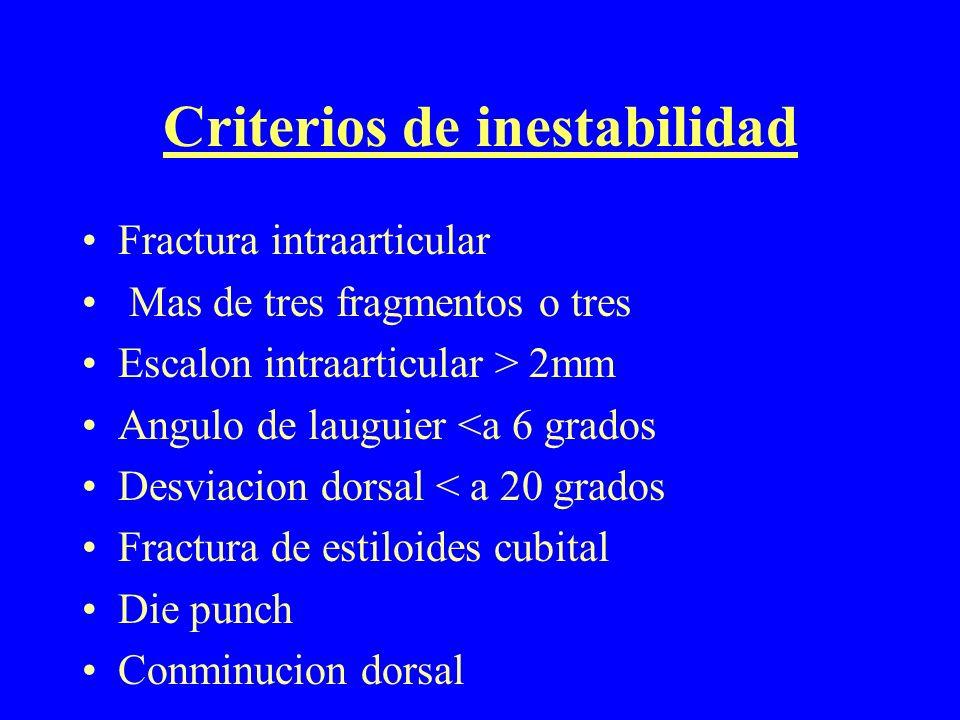 Criterios de inestabilidad