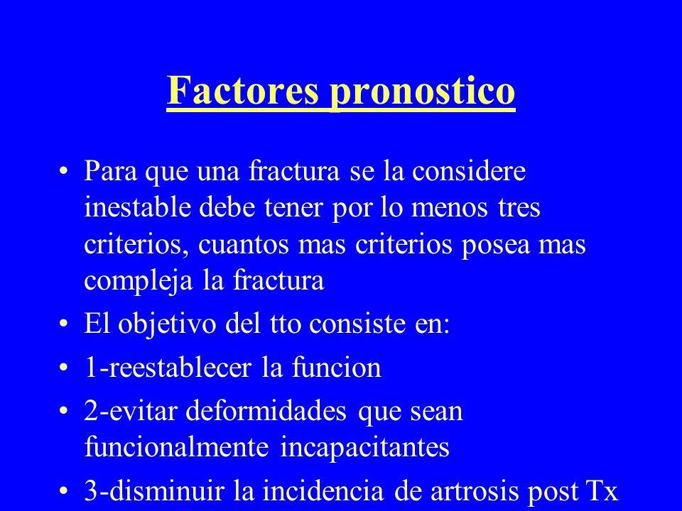 Factores pronostico