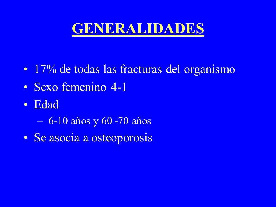 GENERALIDADES 17% de todas las fracturas del organismo