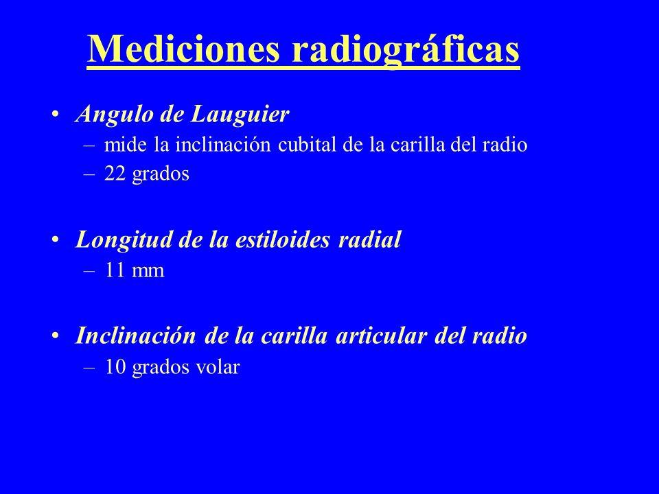 Mediciones radiográficas