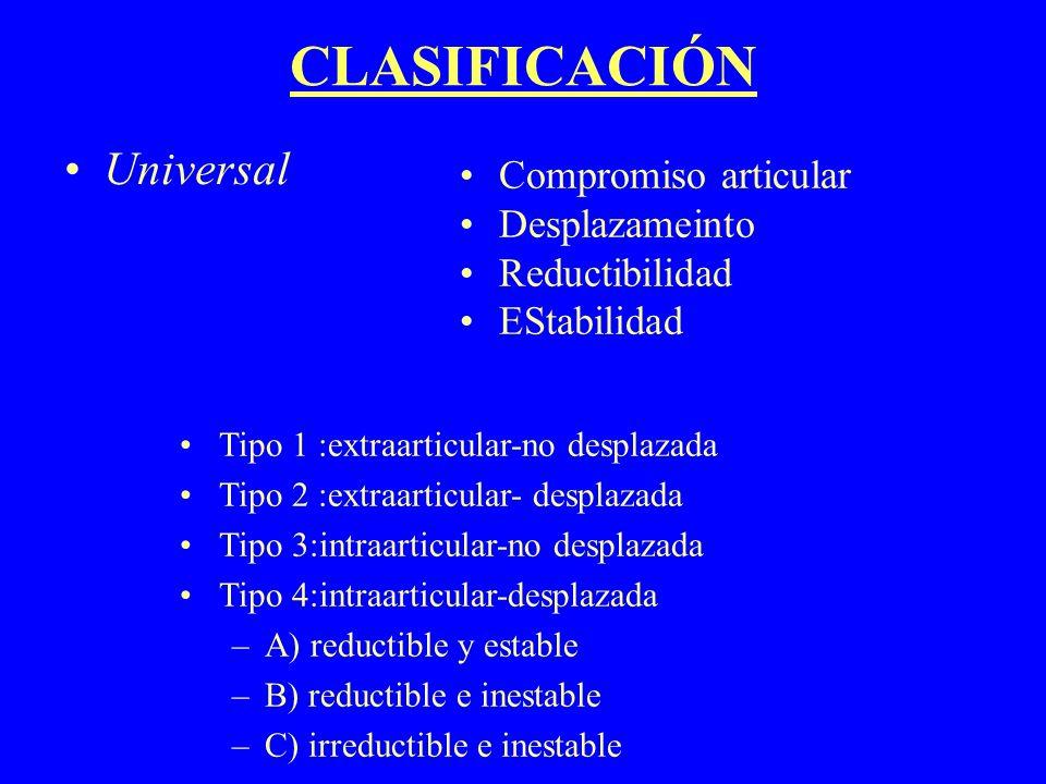 CLASIFICACIÓN Universal Compromiso articular Desplazameinto