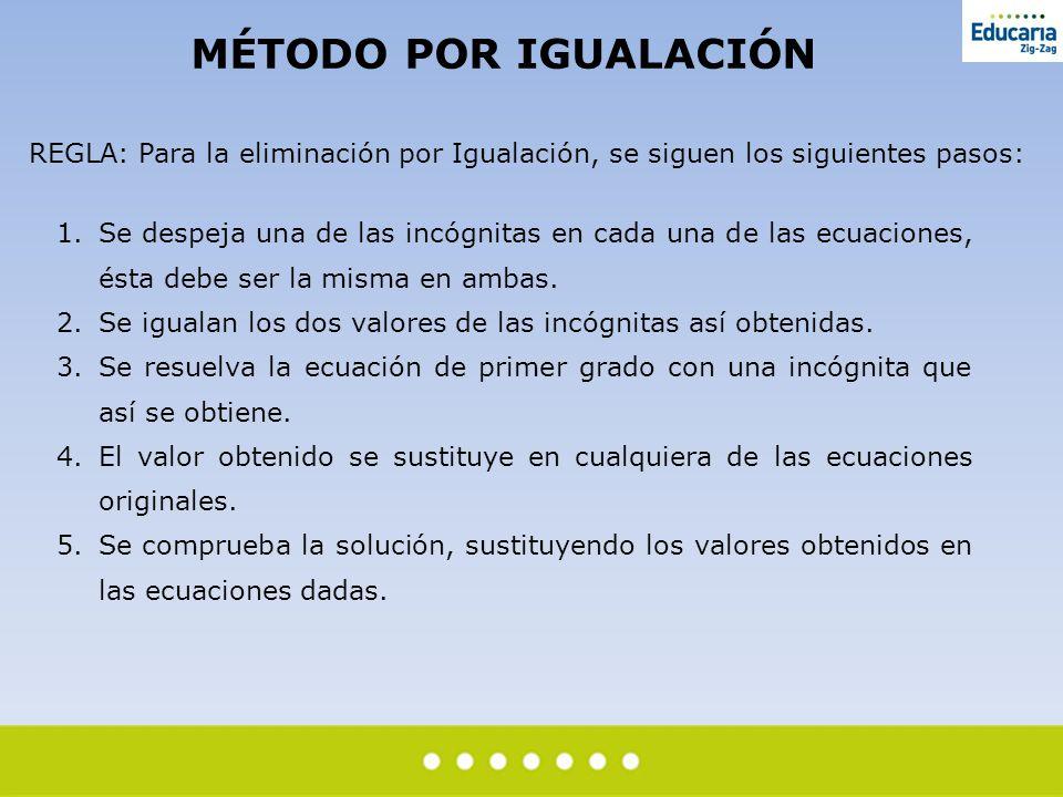 MÉTODO POR IGUALACIÓN REGLA: Para la eliminación por Igualación, se siguen los siguientes pasos:
