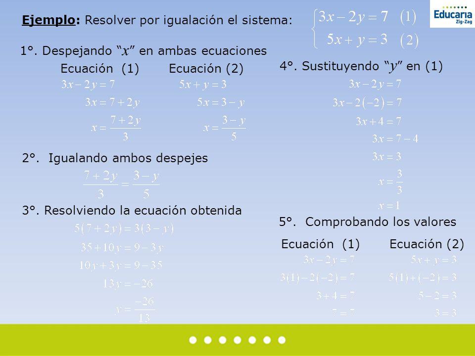 Ejemplo: Resolver por igualación el sistema: