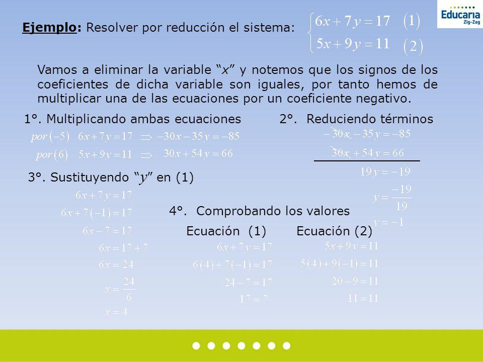 Ejemplo: Resolver por reducción el sistema: