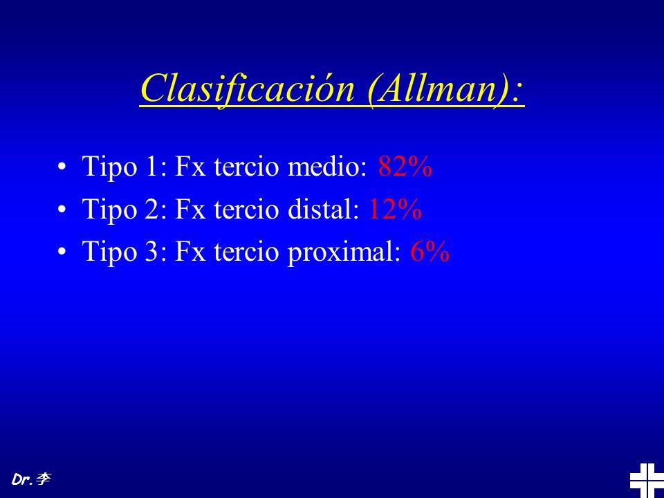 Clasificación (Allman):