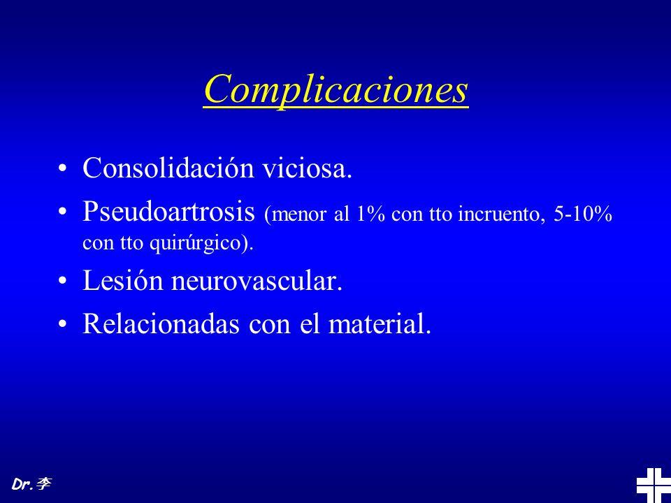 Complicaciones Consolidación viciosa.