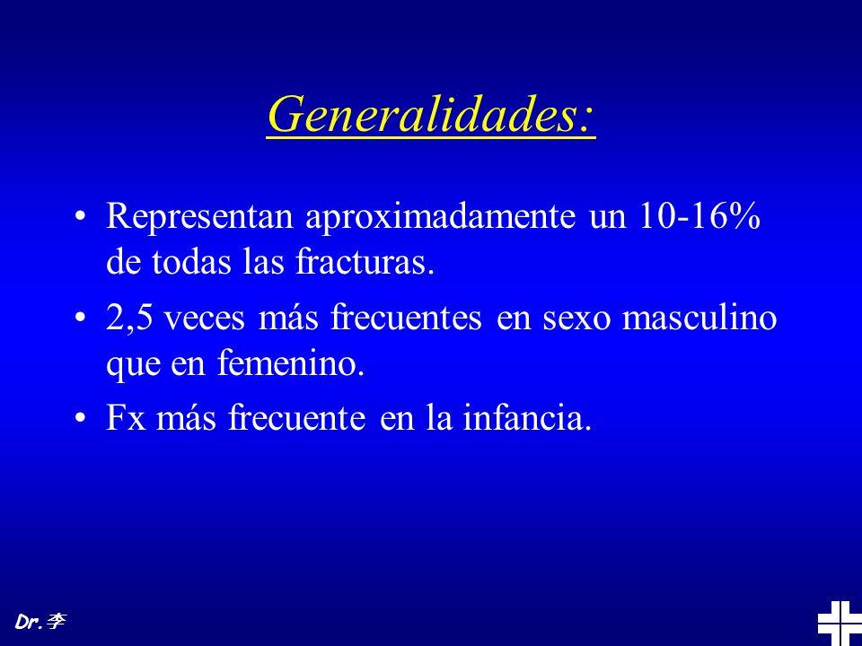 Generalidades: Representan aproximadamente un 10-16% de todas las fracturas. 2,5 veces más frecuentes en sexo masculino que en femenino.