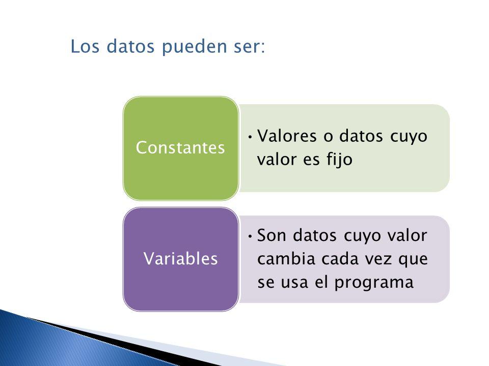 Los datos pueden ser: Constantes Valores o datos cuyo valor es fijo