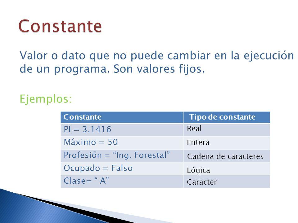 Constante Valor o dato que no puede cambiar en la ejecución de un programa. Son valores fijos. Ejemplos: