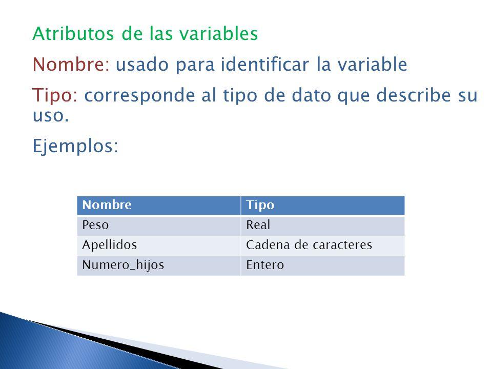 Atributos de las variables Nombre: usado para identificar la variable Tipo: corresponde al tipo de dato que describe su uso. Ejemplos: