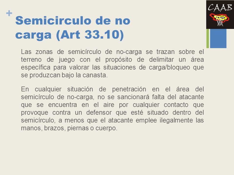 Semicirculo de no carga (Art 33.10)
