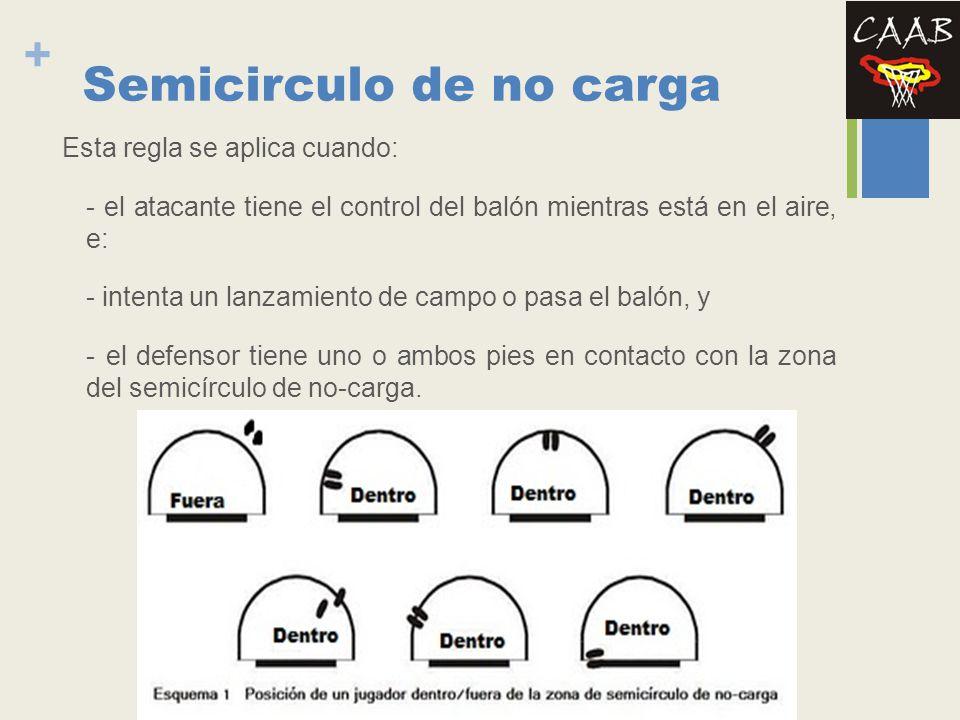 Semicirculo de no carga