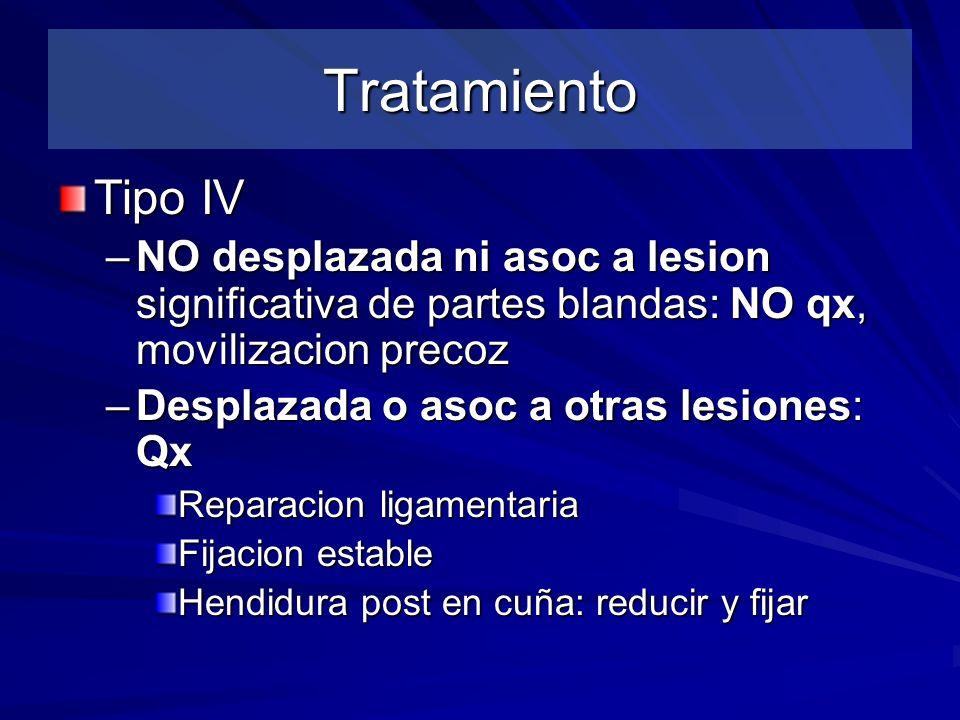 Tratamiento Tipo IV. NO desplazada ni asoc a lesion significativa de partes blandas: NO qx, movilizacion precoz.