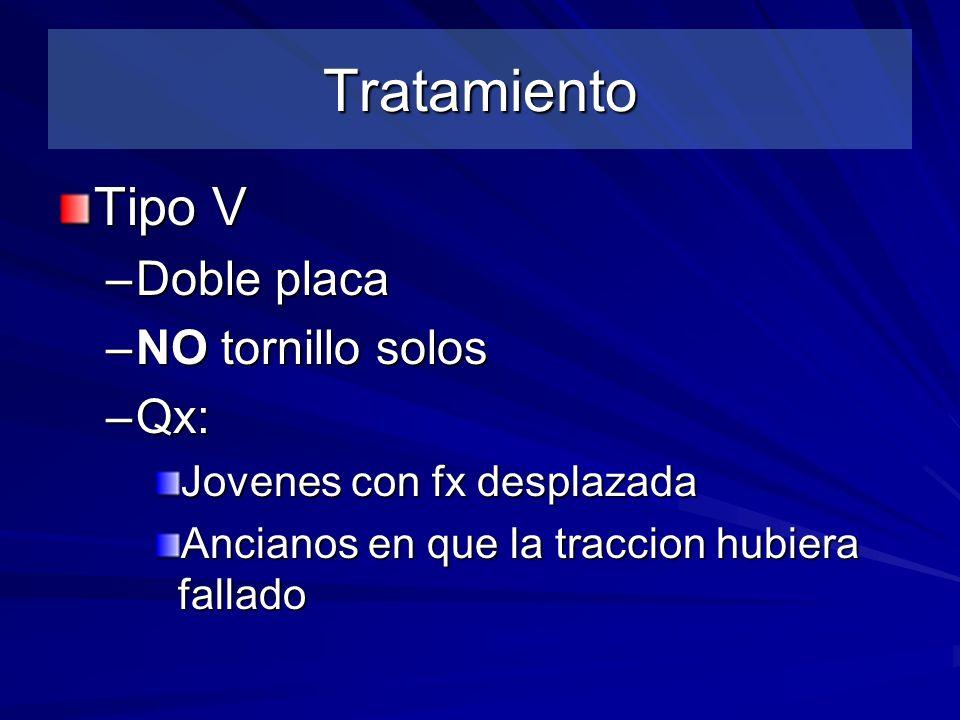 Tratamiento Tipo V Doble placa NO tornillo solos Qx: