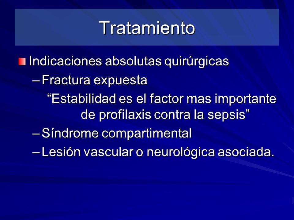 Tratamiento Indicaciones absolutas quirúrgicas Fractura expuesta