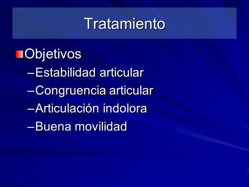 Tratamiento Objetivos Estabilidad articular Congruencia articular