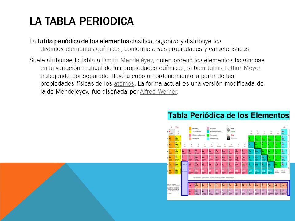La tabla periodica