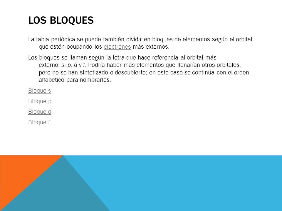 Ariana zacnite perez rodriguez ppt descargar 7 los bloques la tabla peridica urtaz Image collections