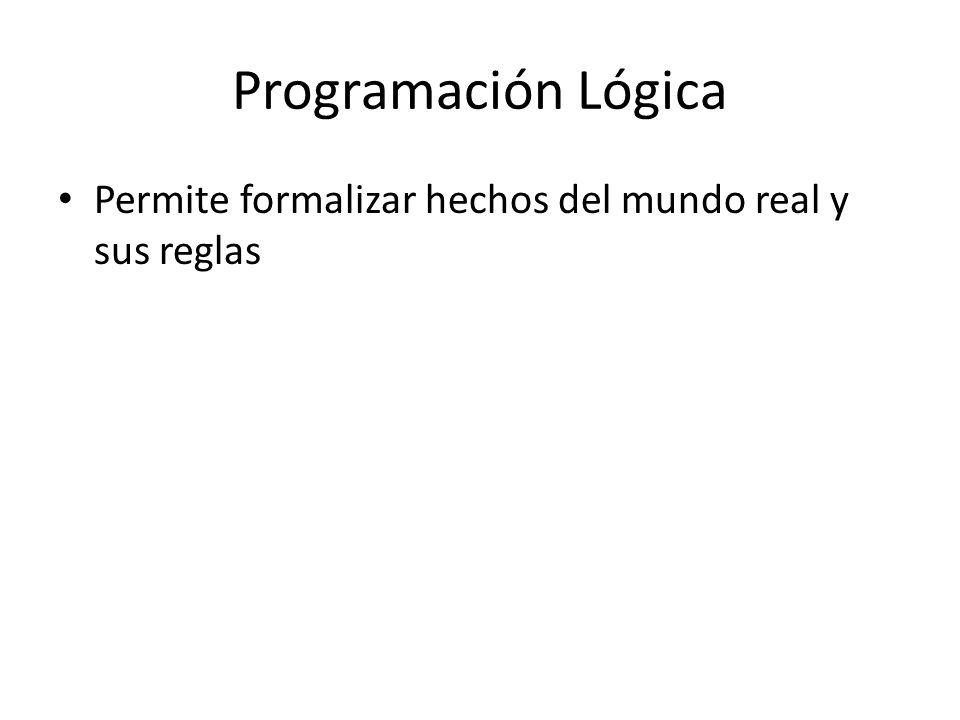 Programación Lógica Permite formalizar hechos del mundo real y sus reglas