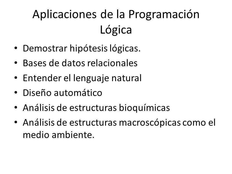 Aplicaciones de la Programación Lógica