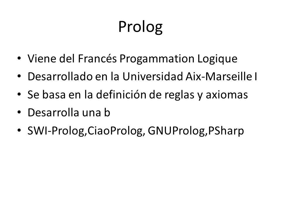 Prolog Viene del Francés Progammation Logique