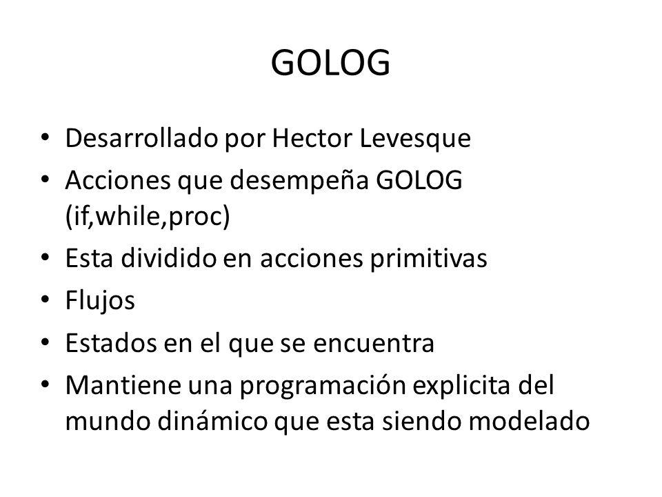 GOLOG Desarrollado por Hector Levesque