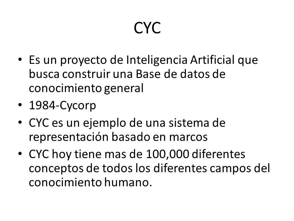 CYC Es un proyecto de Inteligencia Artificial que busca construir una Base de datos de conocimiento general.