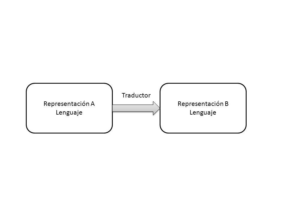 Representación A Lenguaje Representación B Lenguaje Traductor