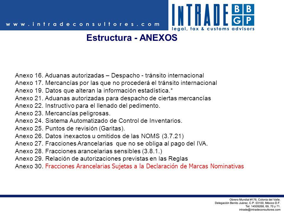 Estructura - ANEXOS Anexo 16. Aduanas autorizadas – Despacho - tránsito internacional.