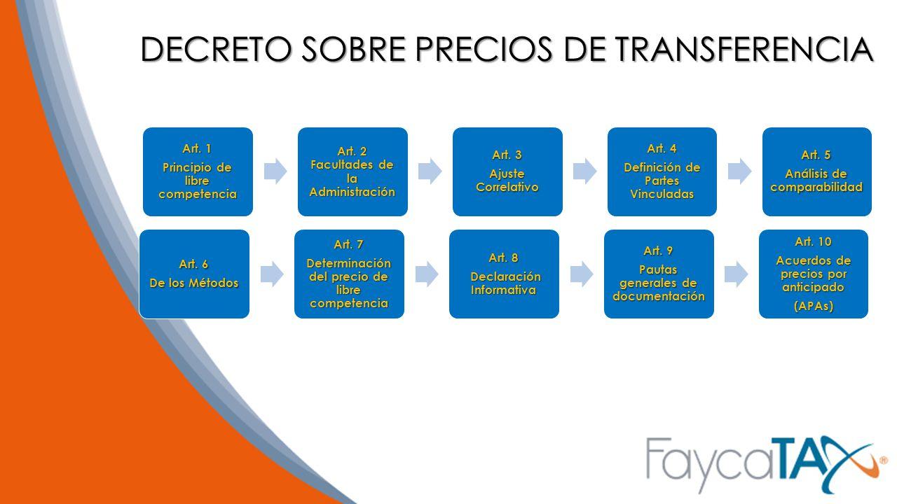 DECRETO SOBRE PRECIOS DE TRANSFERENCIA