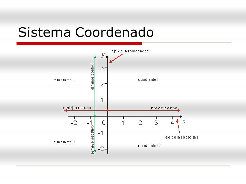 Sistema Coordenado