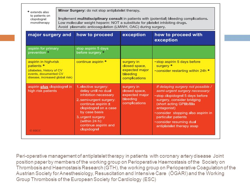 Peri-operative management of antiplatelet therapy in patients with coronary artery disease Joint position paper by members of the working group on Perioperative Haemostasis of the Society on Thrombosis and Haemostasis Research (GTH), the working group on Perioperative Coagulation of the Austrian Society for Anesthesiology, Resuscitation and Intensive Care (ÖGARI) and the Working Group Thrombosis of the European Society for Cardiology (ESC)